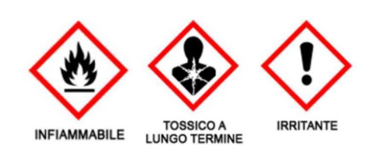 Simboli-Di-Pericolo-Solventi